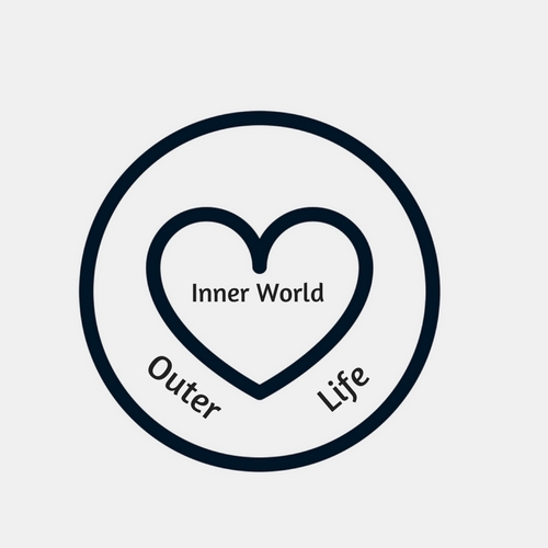 Inner World Outer Life logo